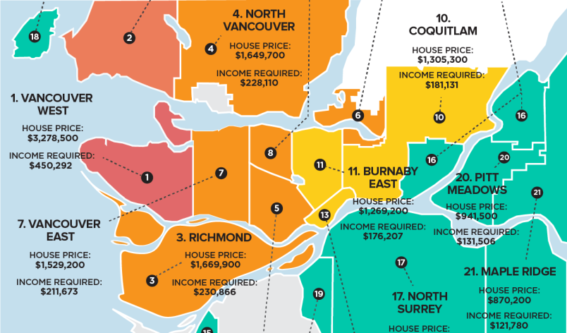 metro vancouver housing gap